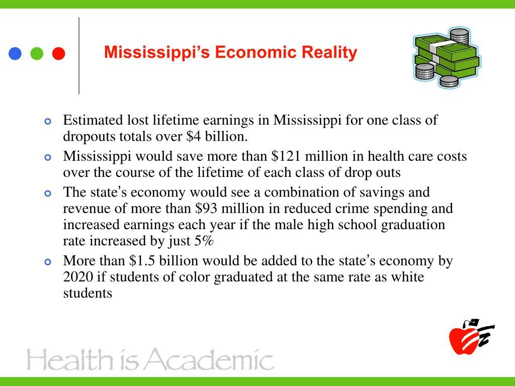Mississippi's Economic Reality