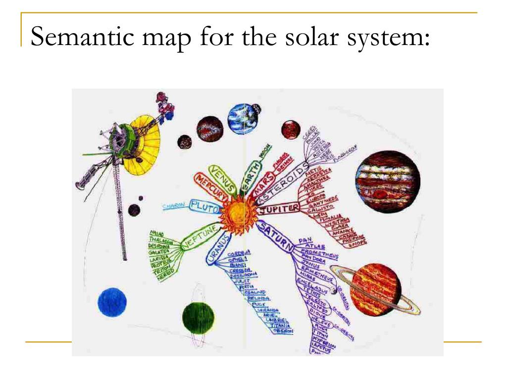 Semantic map for the solar system: