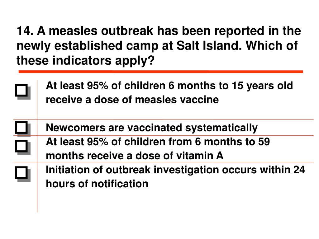 14. A measles outbreak has been reported in the newly established camp at Salt Island. Which of these indicators apply?