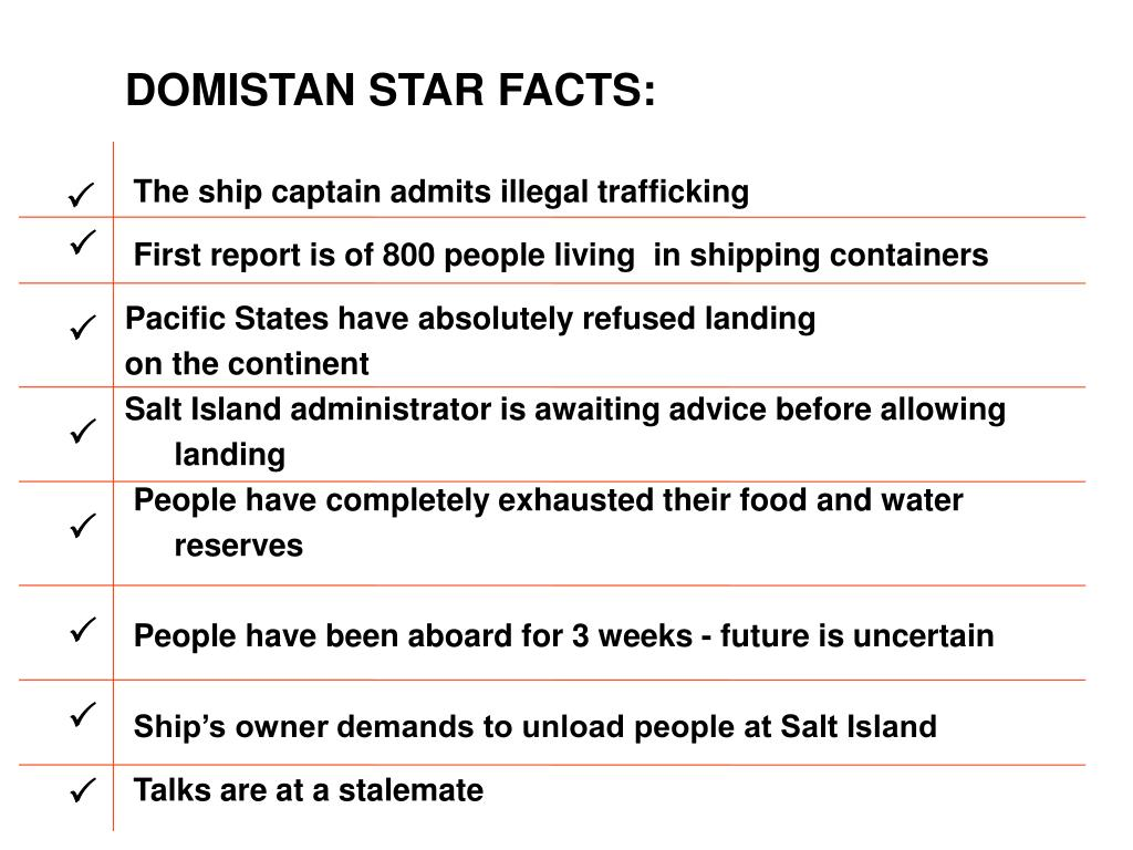 DOMISTAN STAR FACTS: