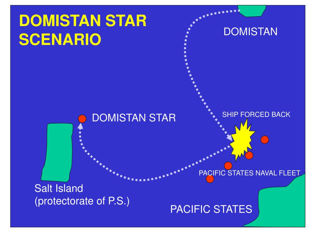 DOMISTAN STAR