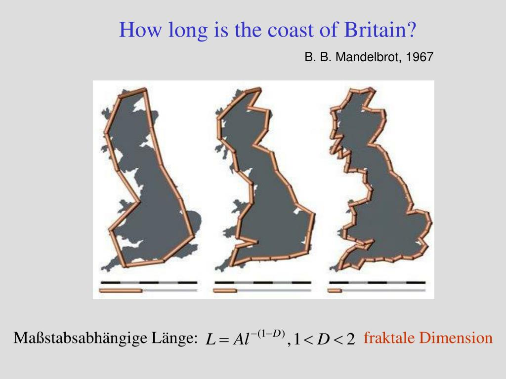 How long is the coast of Britain