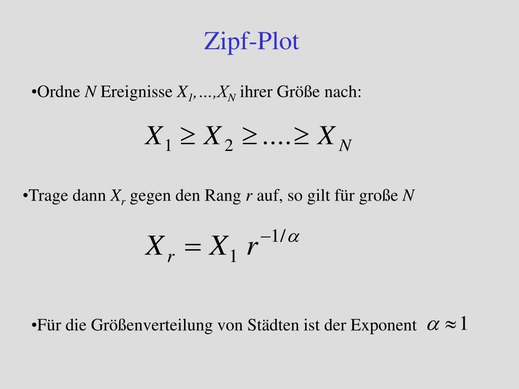 Zipf-Plot
