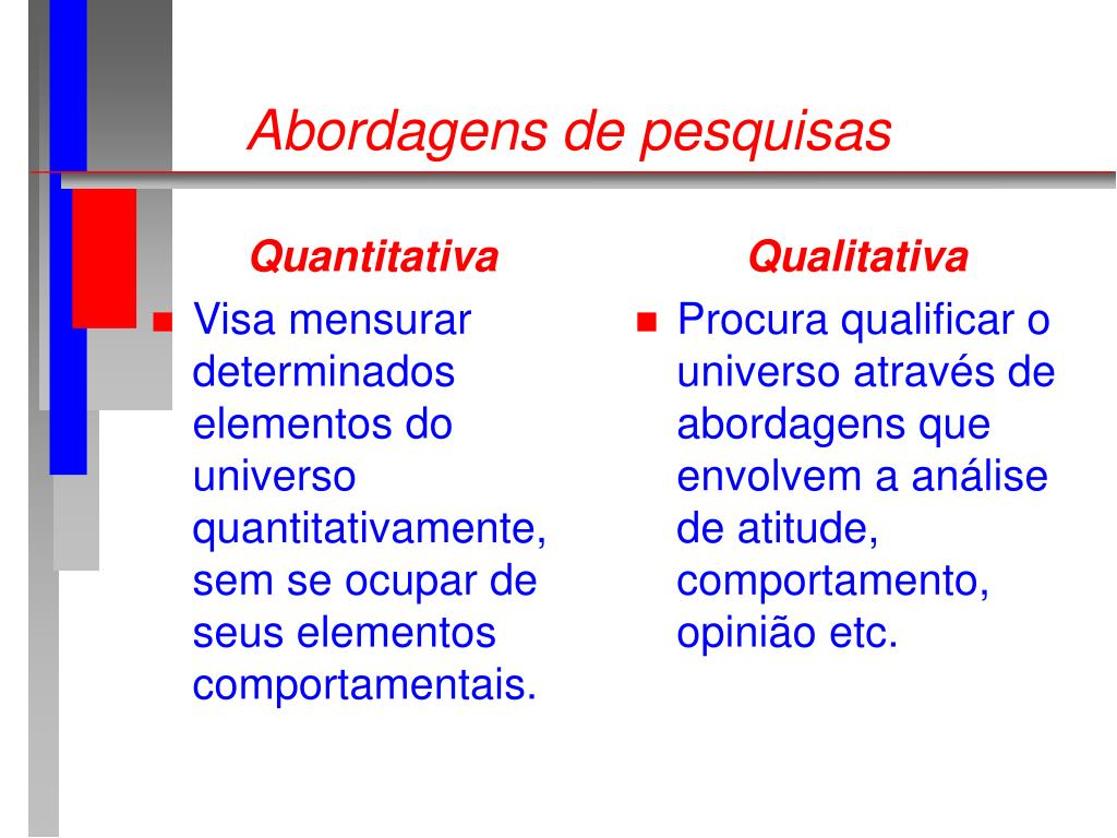 Quantitativa