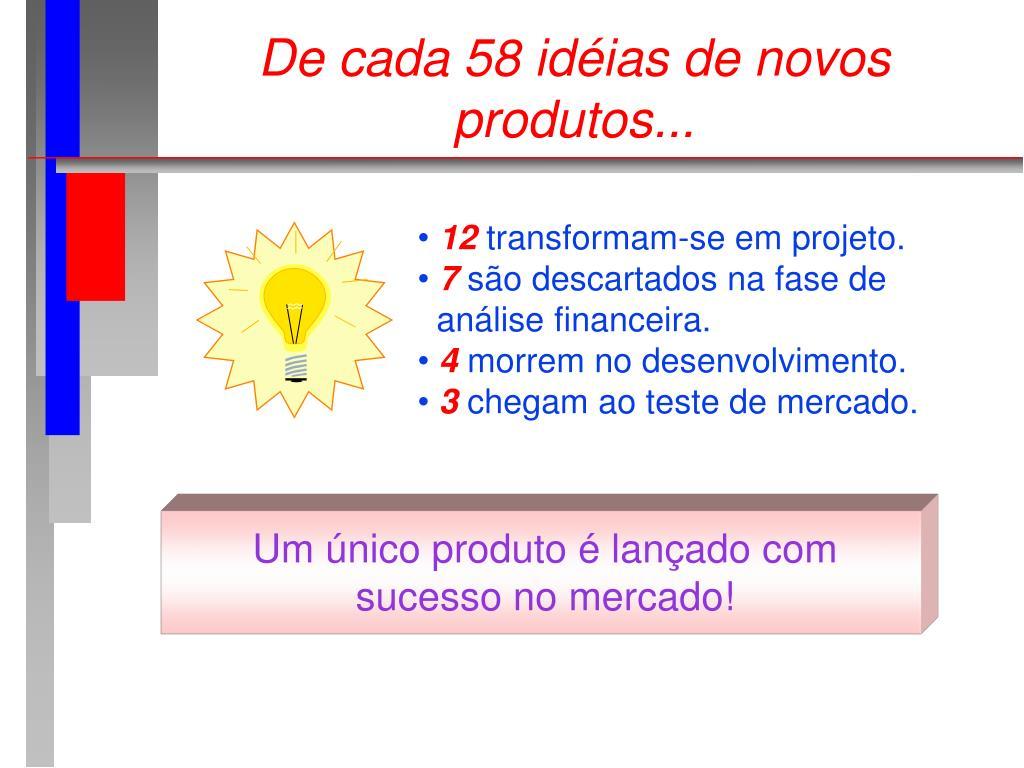 De cada 58 idéias de novos produtos...
