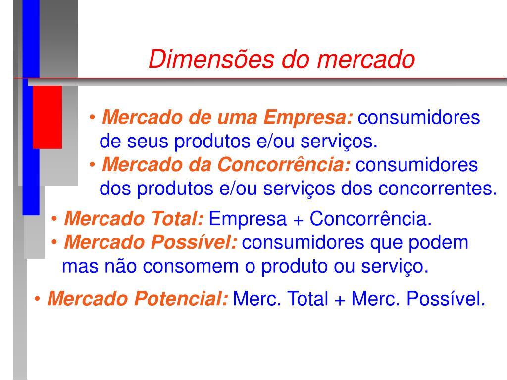 Dimensões do mercado