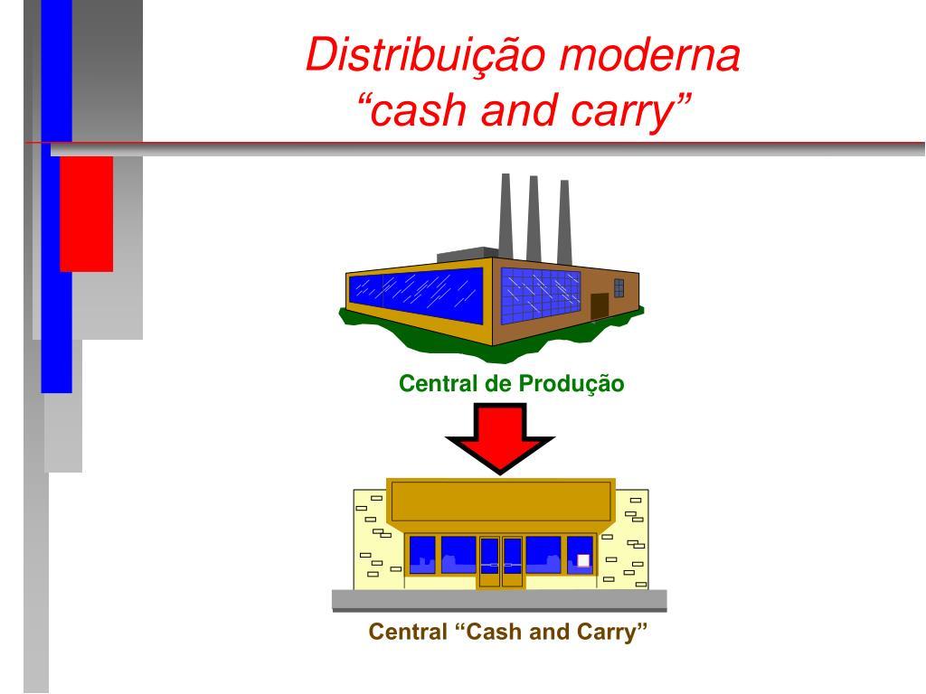 Distribuição moderna