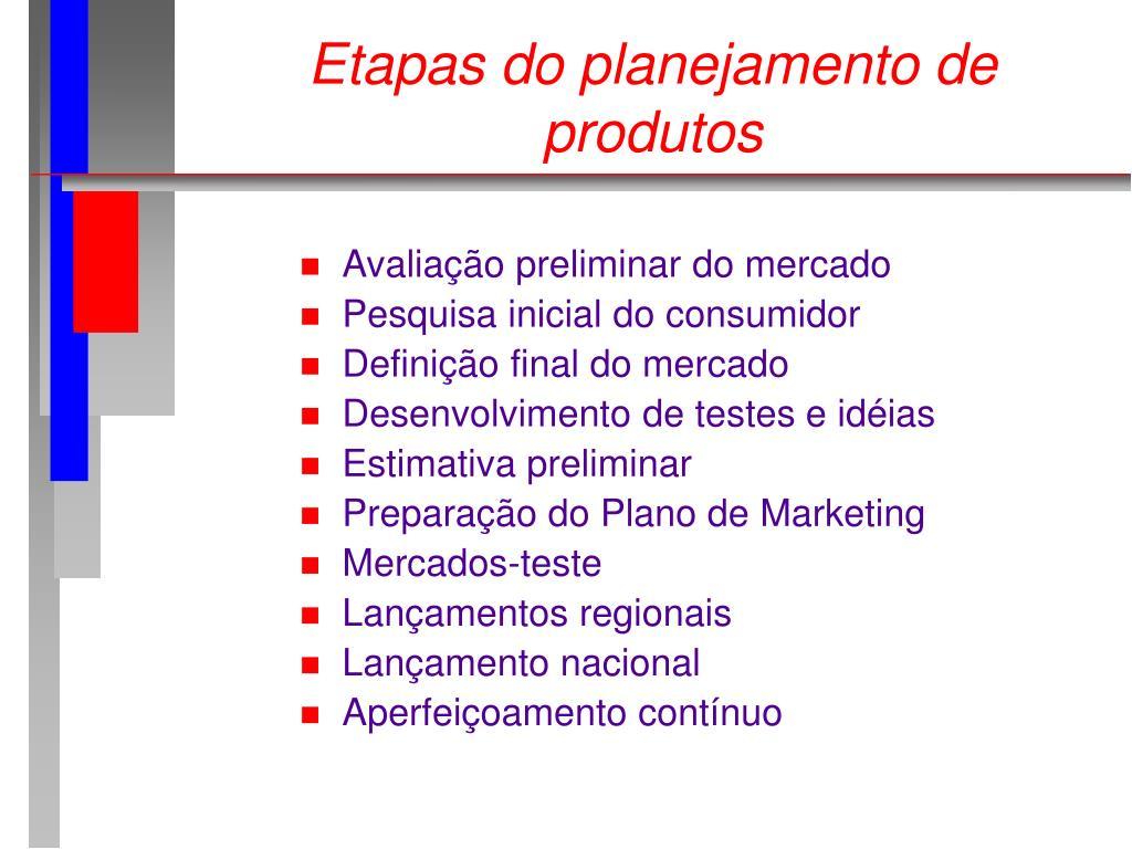 Etapas do planejamento de produtos