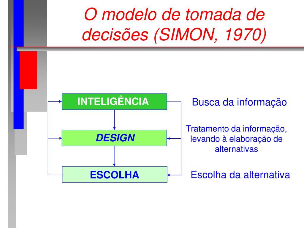 O modelo de tomada de decisões (SIMON, 1970)