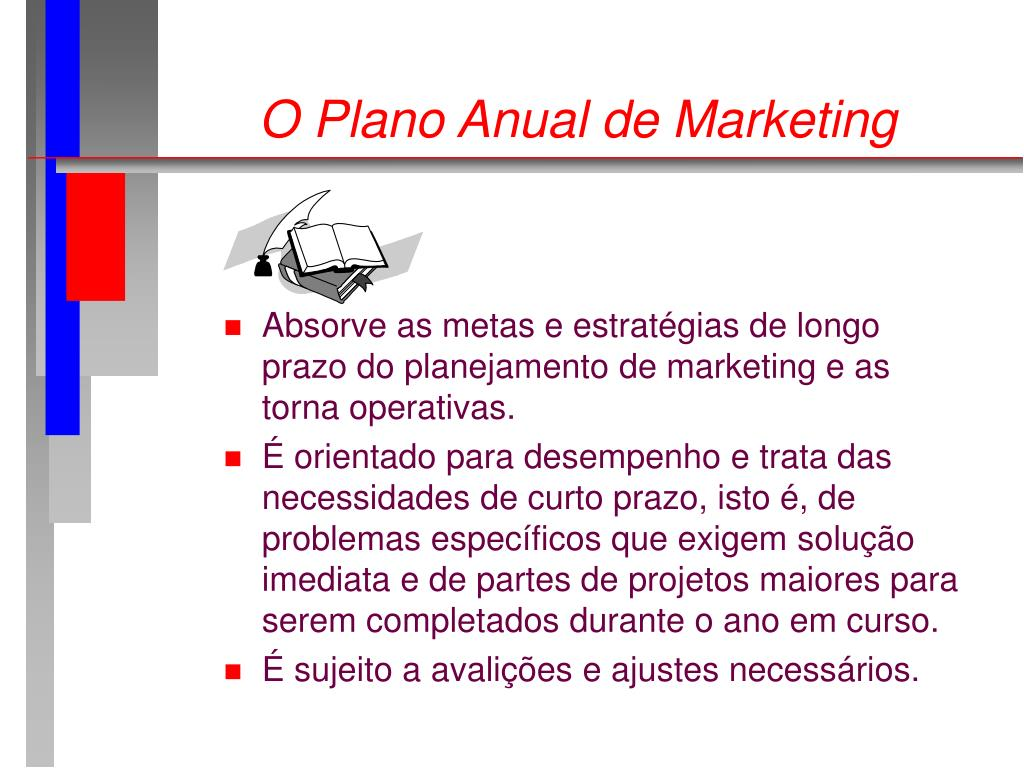 O Plano Anual de Marketing