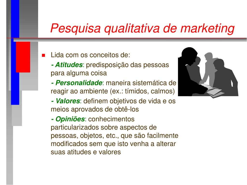 Pesquisa qualitativa de marketing