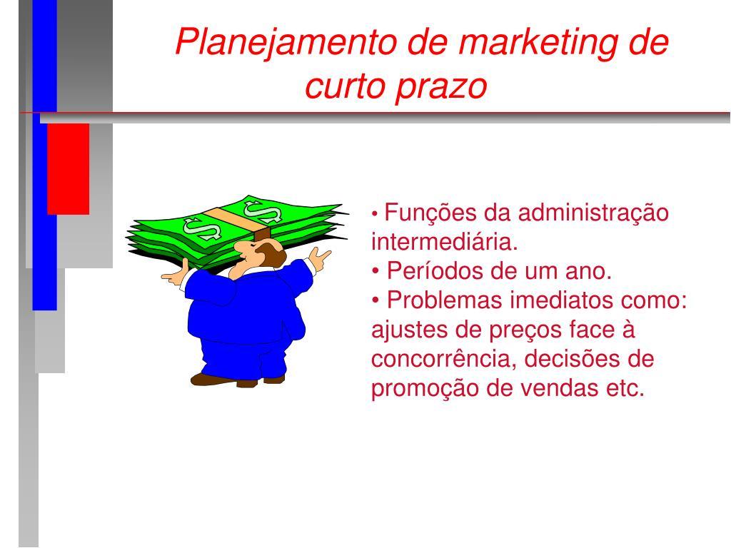 Planejamento de marketing de curto prazo