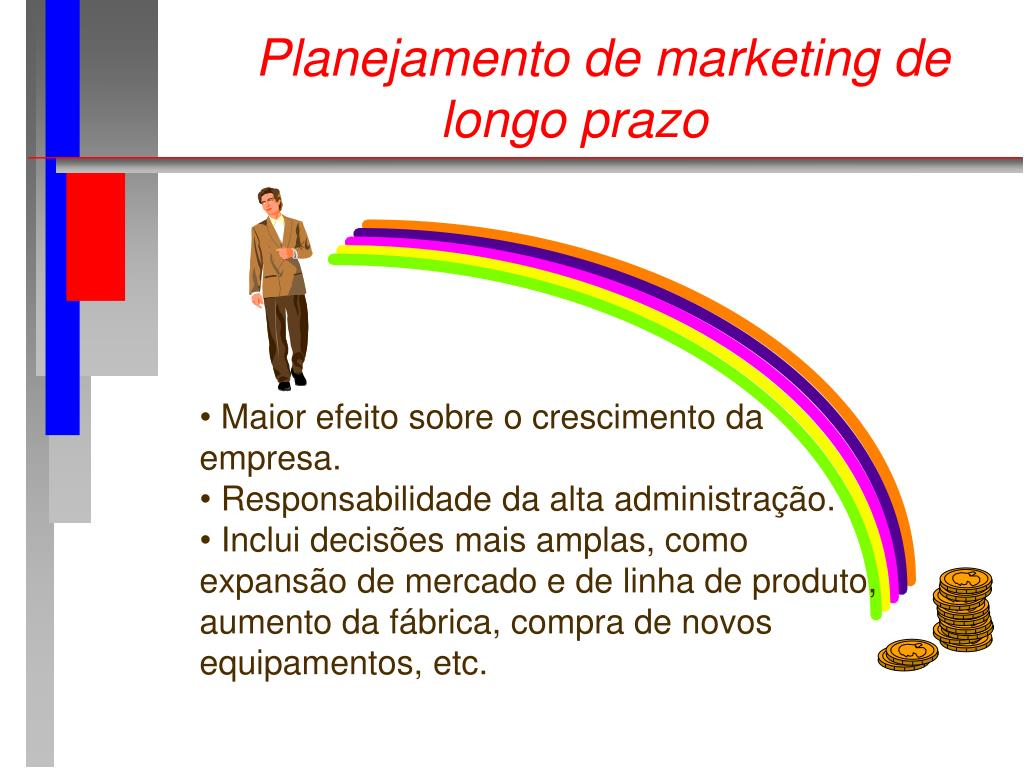Planejamento de marketing de longo prazo