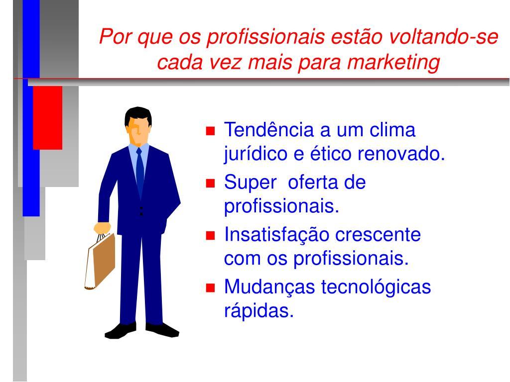 Por que os profissionais estão voltando-se cada vez mais para marketing