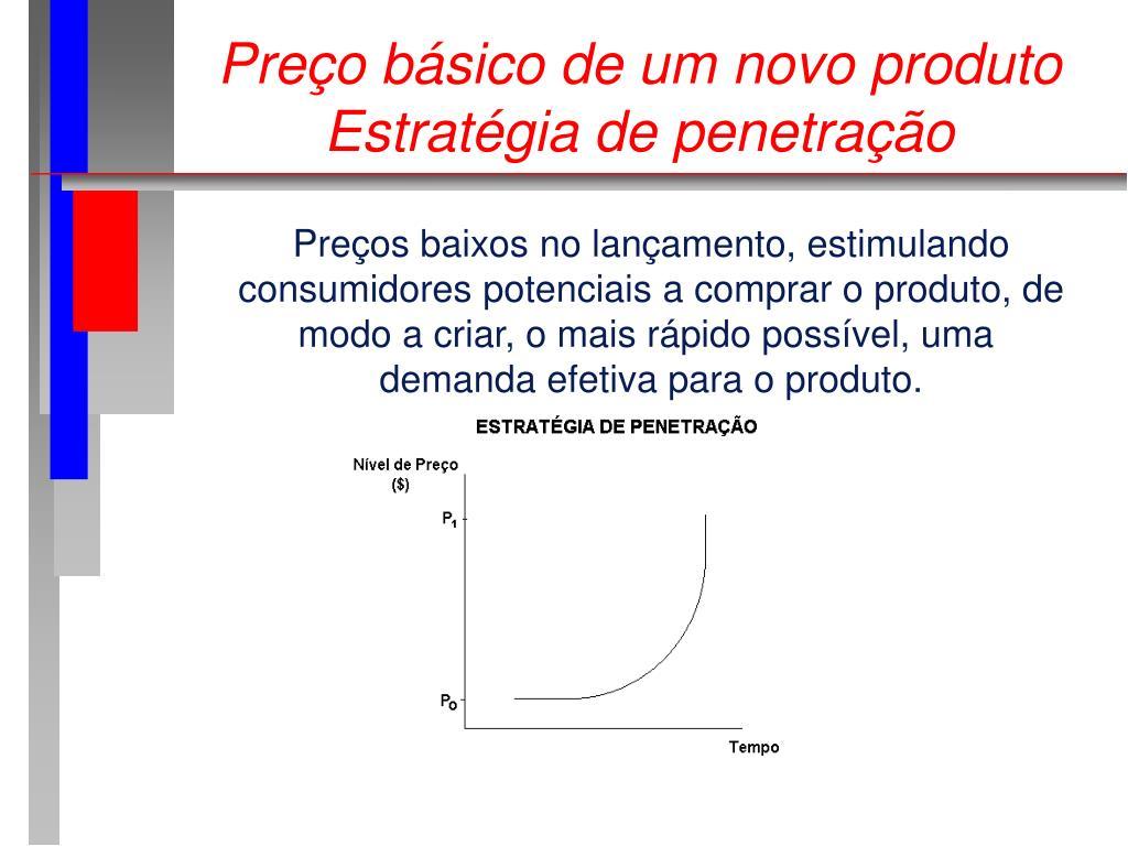 Preço básico de um novo produto
