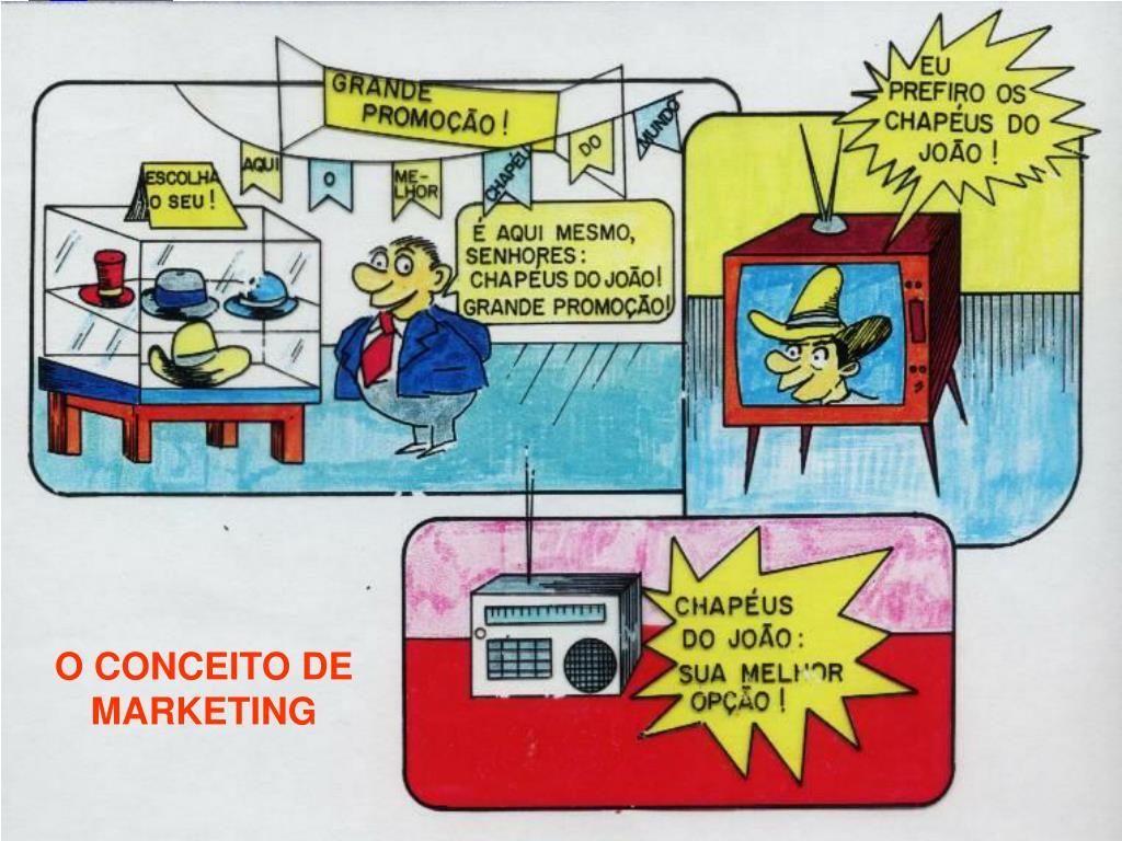 O CONCEITO DE