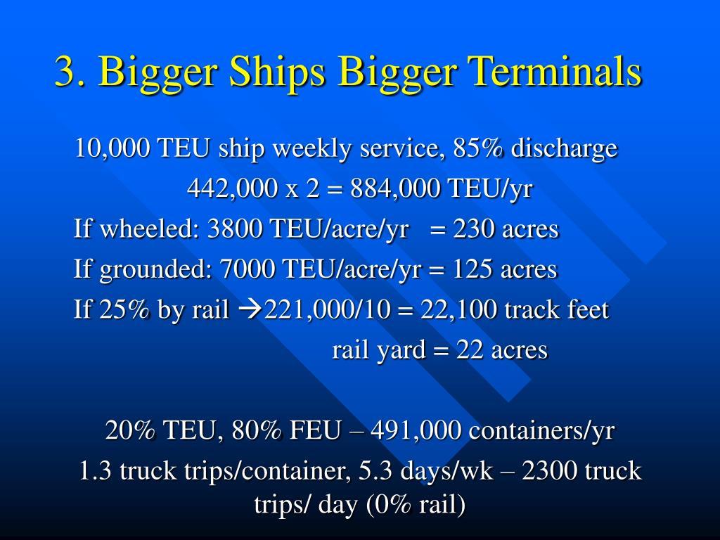 3. Bigger Ships Bigger Terminals