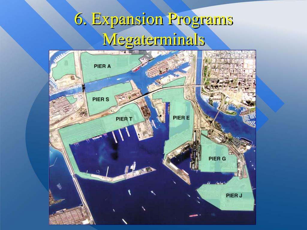 6. Expansion Programs
