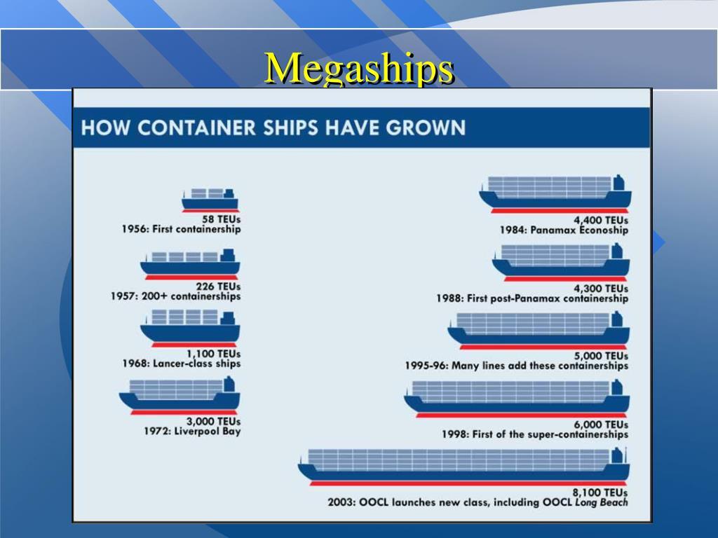 Megaships