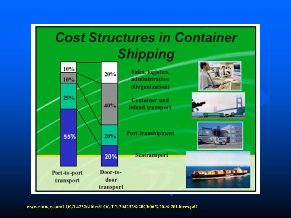 www.rutner.com/LOGT4232/slides/LOGT%204232%20Ch06%20-%20Liners.pdf
