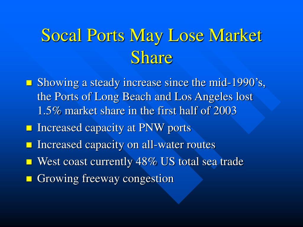 Socal Ports May Lose Market Share