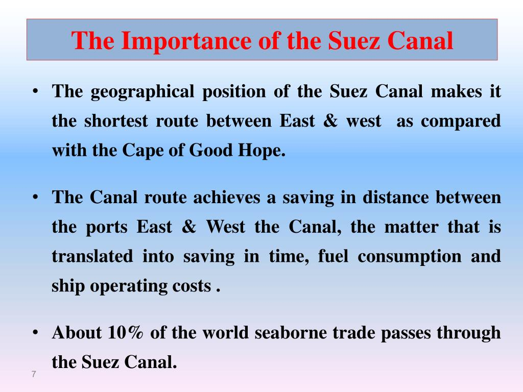 The Importance of the Suez Canal
