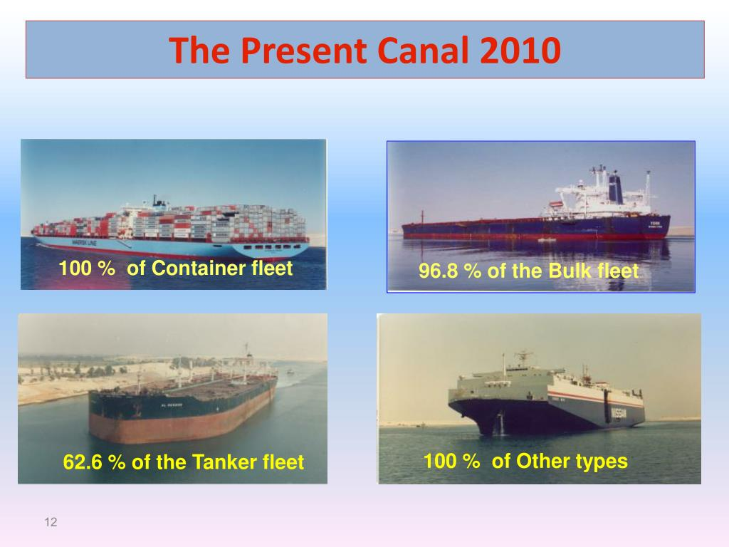 The Present Canal 2010