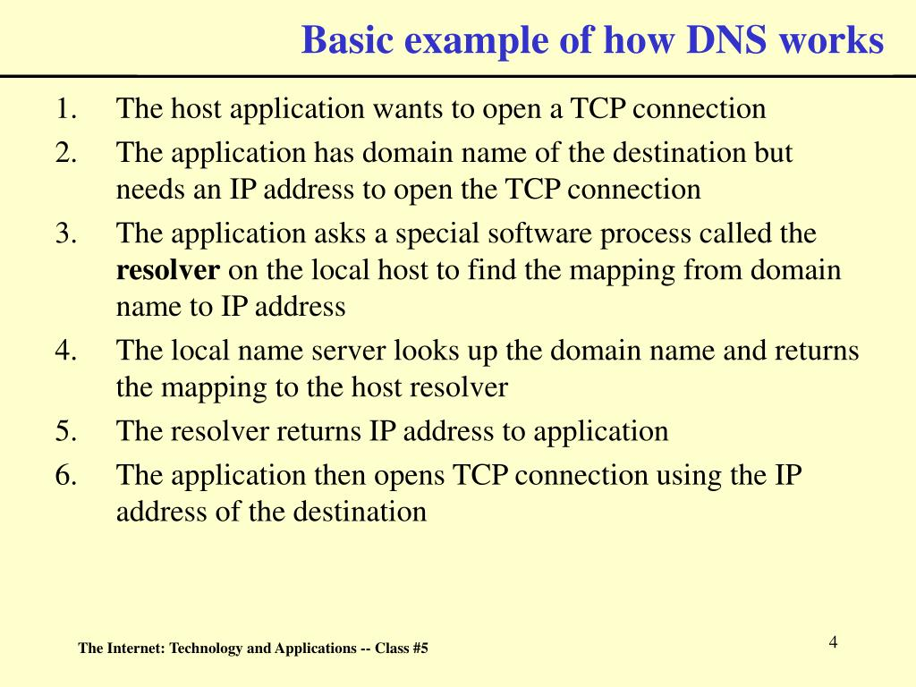 Basic example of how DNS works