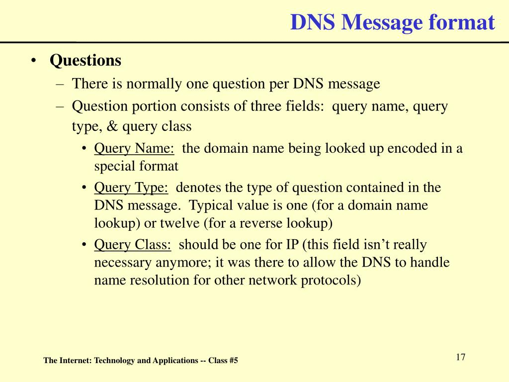 DNS Message format