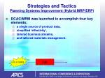 strategies and tactics planning systems improvement hybrid mrp erp16