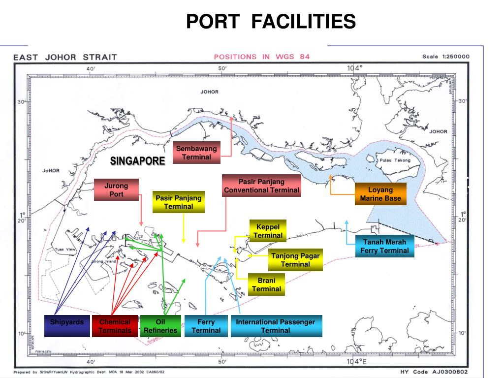 PORT  FACILITIES