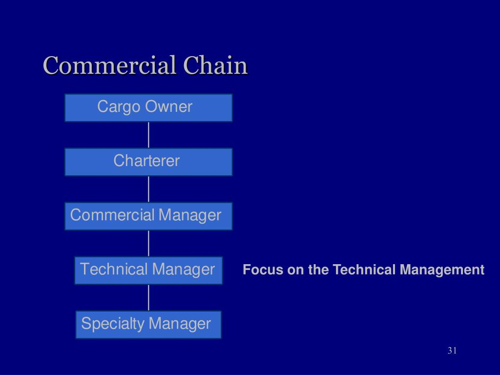 Commercial Chain