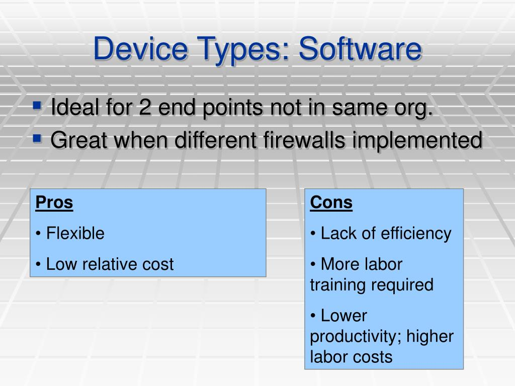 Device Types: Software