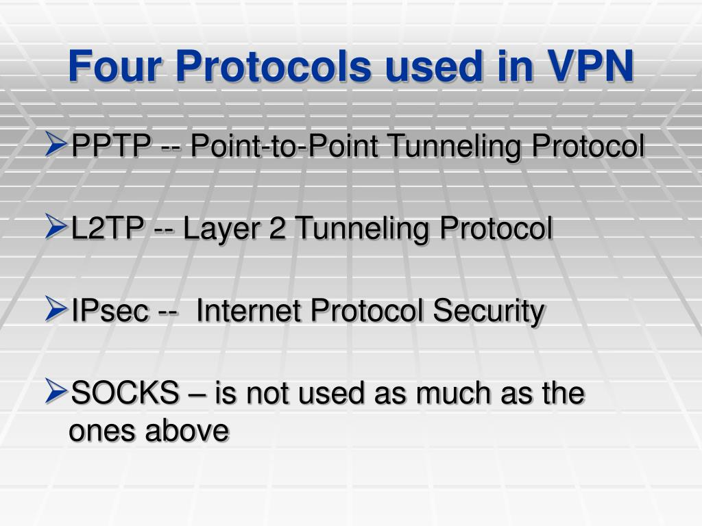 Four Protocols used in VPN