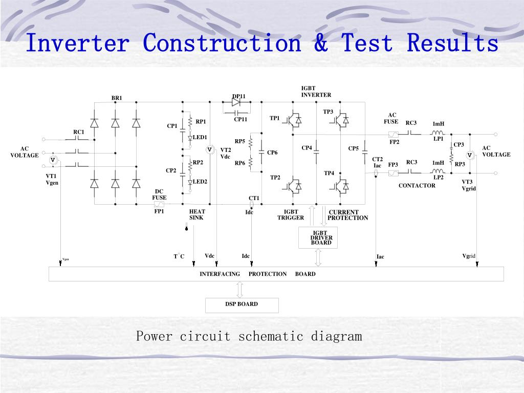 Inverter Construction & Test Results