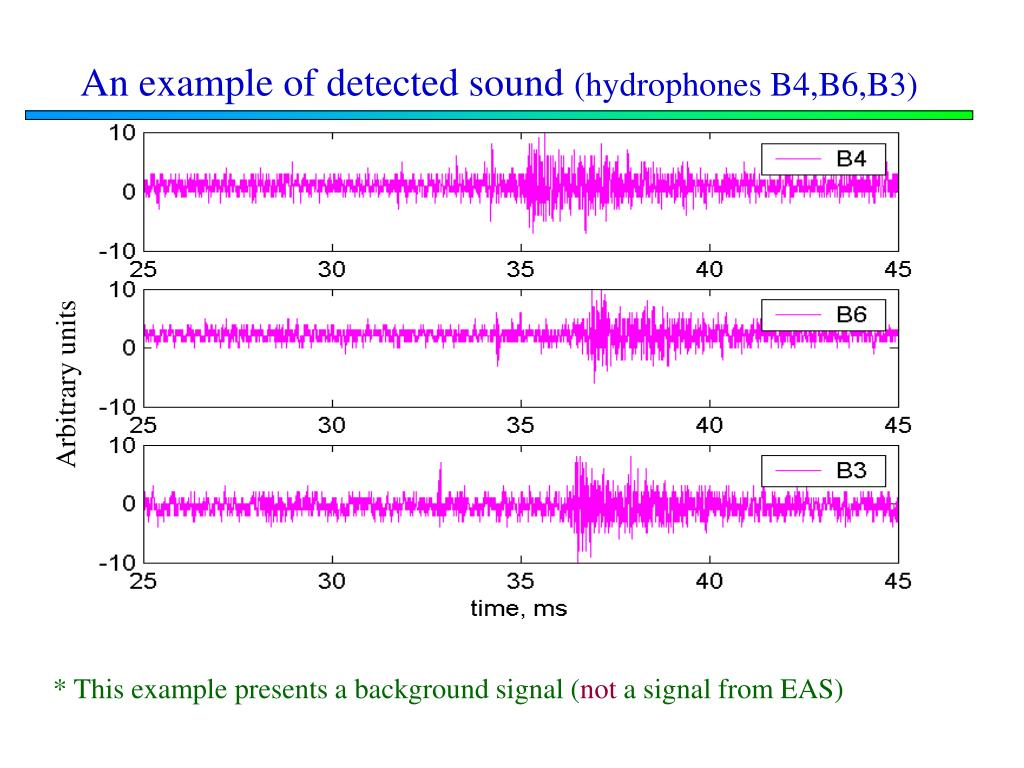 An example of detected sound
