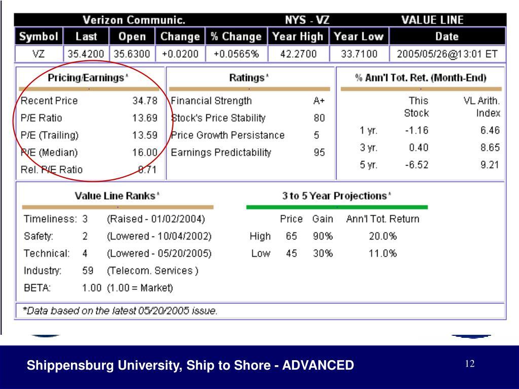 Shippensburg University, Ship to Shore - ADVANCED