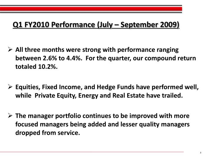 Q1 fy2010 performance july september 2009