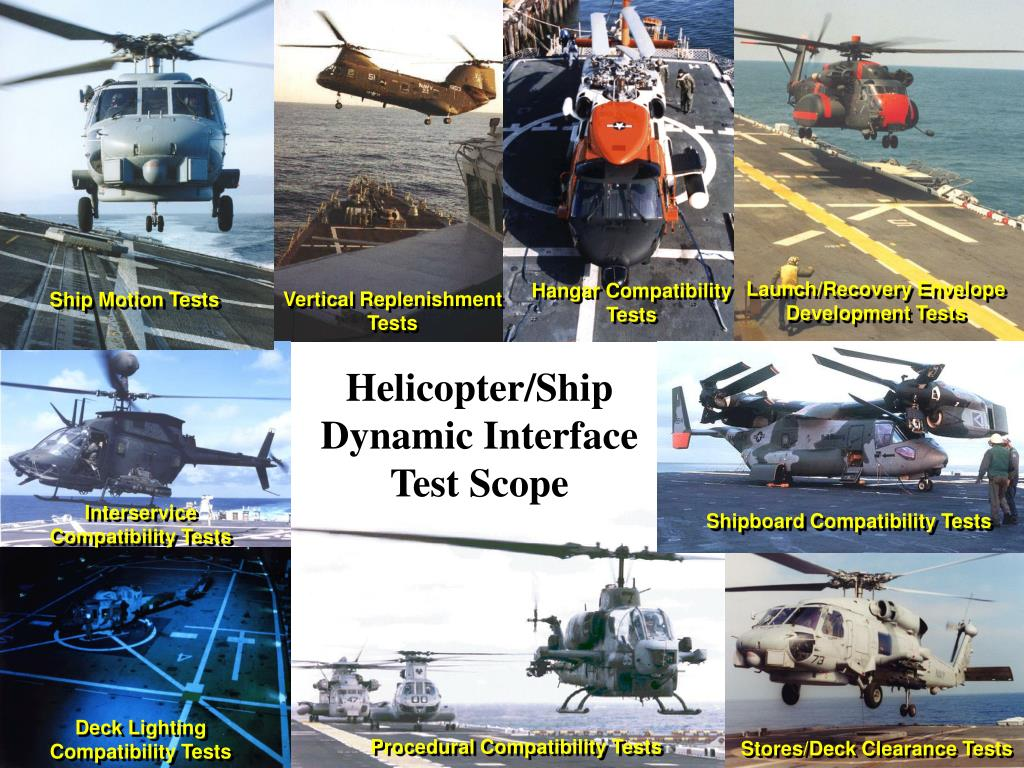 Helicopter/Ship Dynamic Interface Test Scope