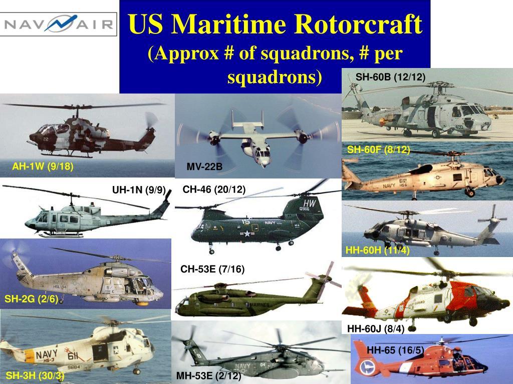 US Maritime Rotorcraft