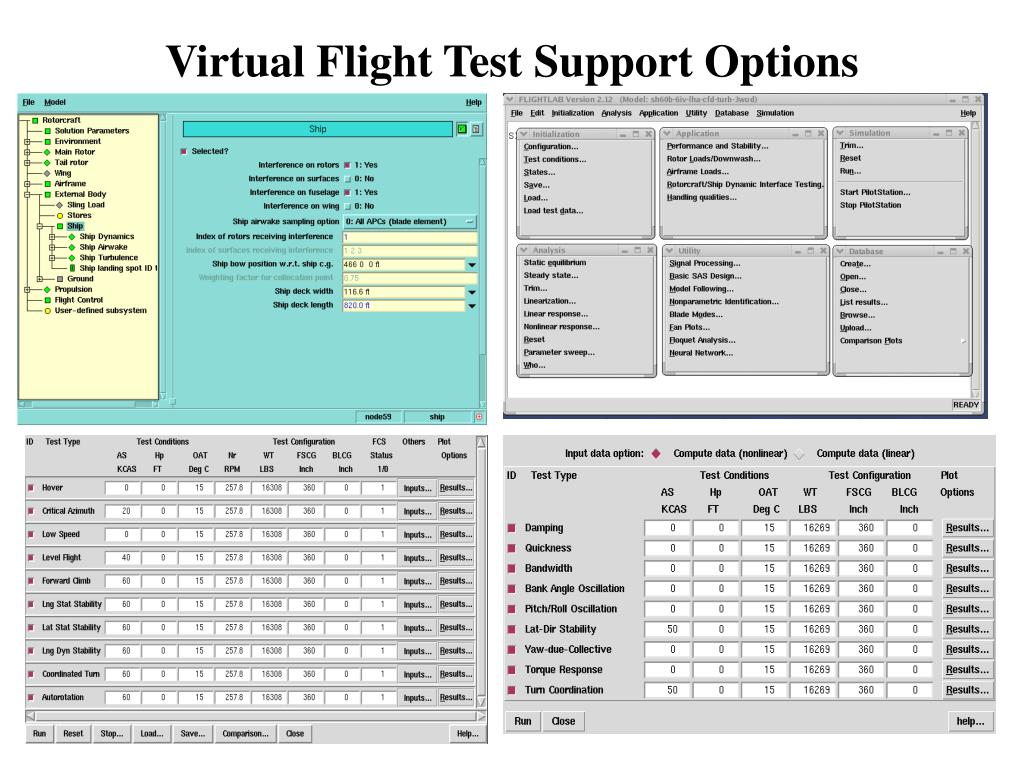 Virtual Flight Test Support Options