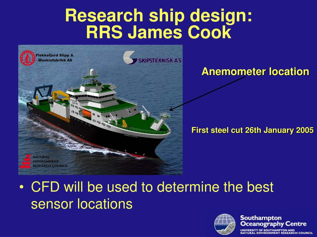 Research ship design: