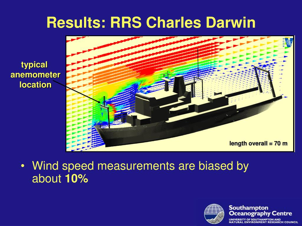 Results: RRS Charles Darwin