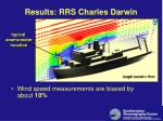 results rrs charles darwin
