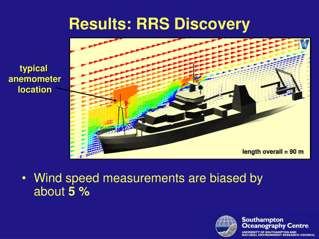 Results: RRS Discovery