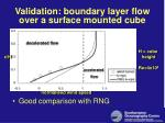 validation boundary layer flow over a surface mounted cube