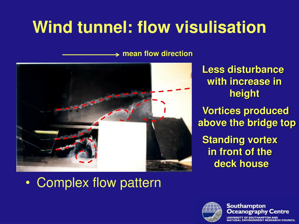 Wind tunnel: flow visulisation