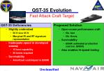 qst 35 evolution fast attack craft target