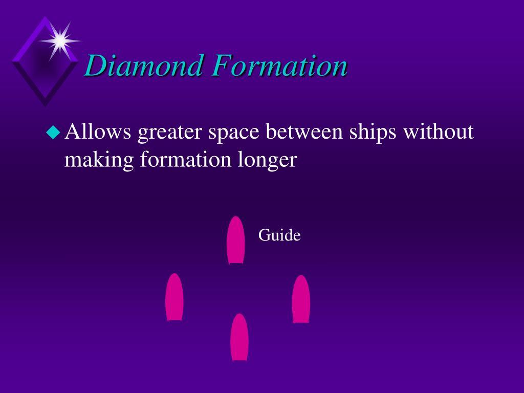 Diamond Formation