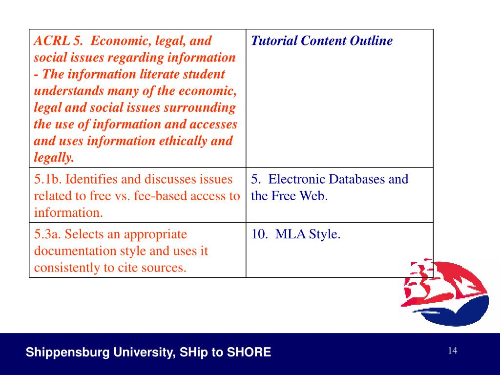 Shippensburg University, SHip to SHORE